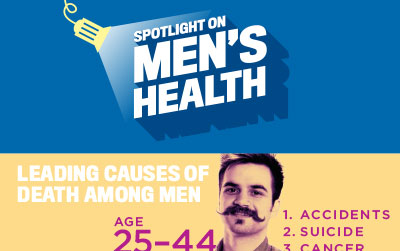 Print our Spotlight on Men's Health infographic